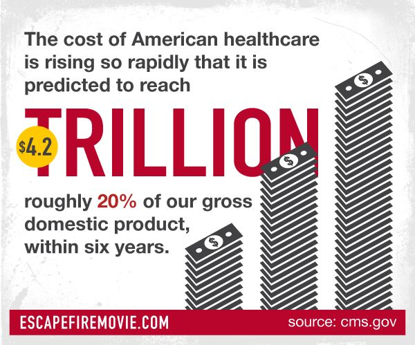cost-of-healthcare