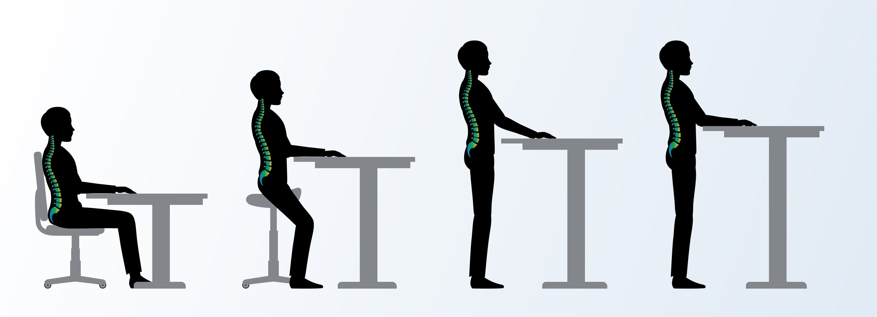 Ergonomically Correct Posture for Every Type of Desk Setup - Ergonomically Correct Posture for Sitting Desk and Standing Desk