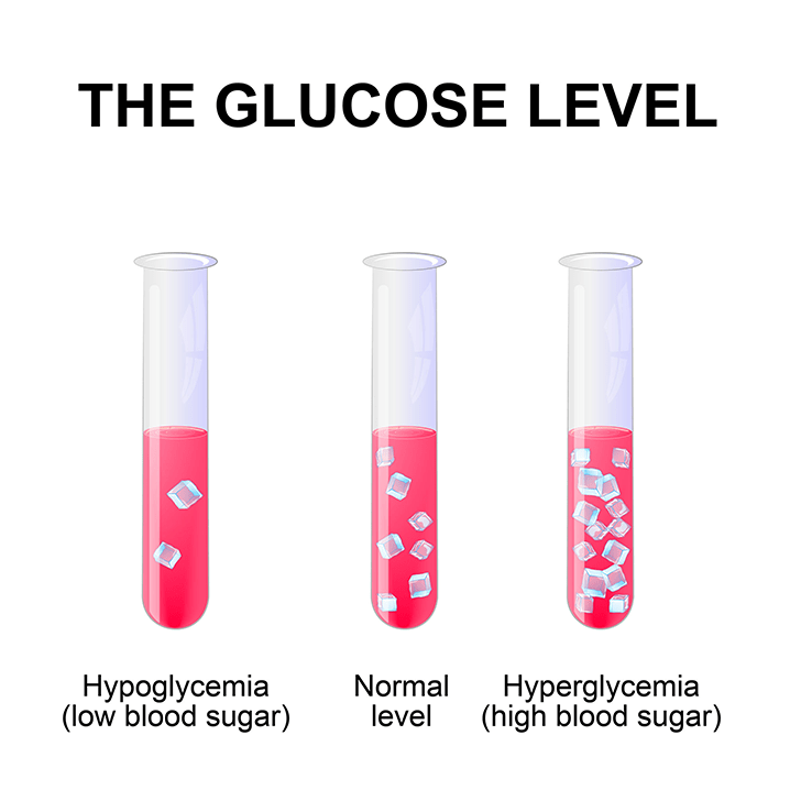 Blood Sugar Health - 5 Easy Ways to Maintain Normal Blood Sugar | https://physiologicnyc.com/clinical-nutrition/